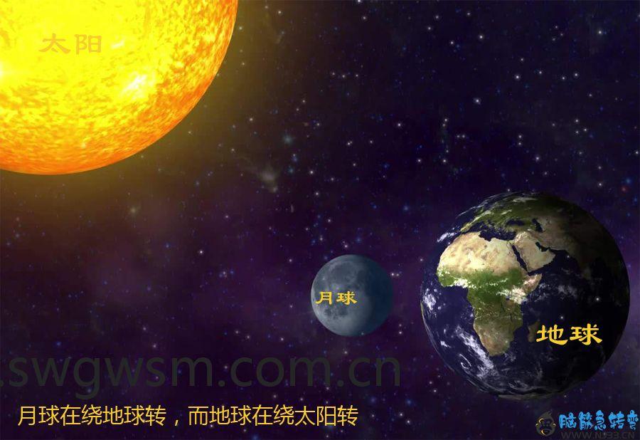 为什么十五的月亮最圆