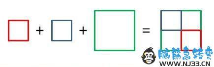 一个2*2的格子可以由3个正方形组成